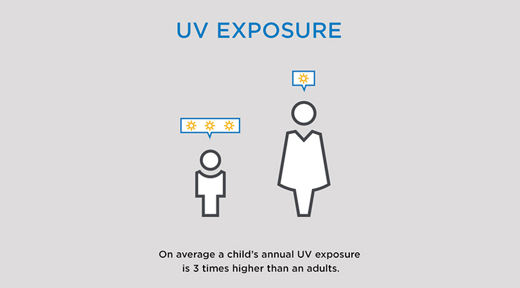 young-eyes-uv-exposure